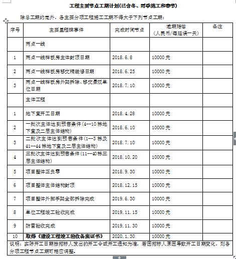 [成都]某项目施工总承包工程合同(约11.7万平方米,共100页)_4