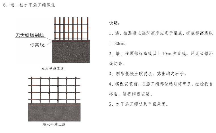 知名企业工程项目管理标准化指导手册(图文丰富)_4