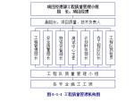 广东高速公路施工组织设计(共99页,完整)