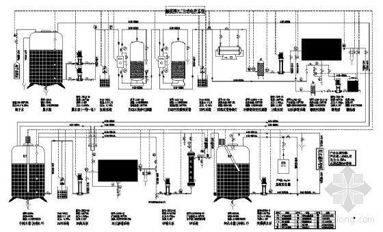 注射纯化水流程图