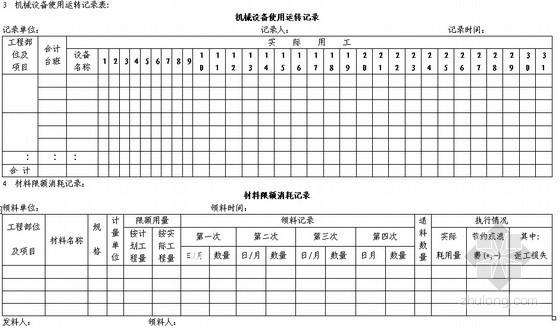 [南京]国企地产工程进度与控制管理制度(附有表格)