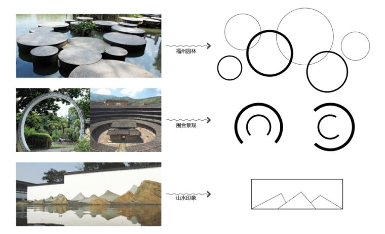 """[福建]""""碧海青山""""乐活文化电厂景观规划设计文本(效果图精美)-设计提炼"""
