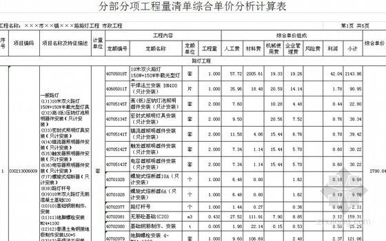 [福建]某市政路燈安裝項目工程量清單預算書(編制說明+綜合單價分析)