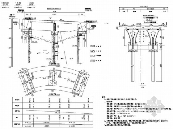 [重庆]城市预应力混凝土连续箱梁桥工程施工图设计77张