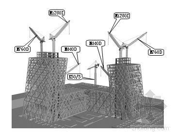 北京某大型电视塔塔吊施工方案