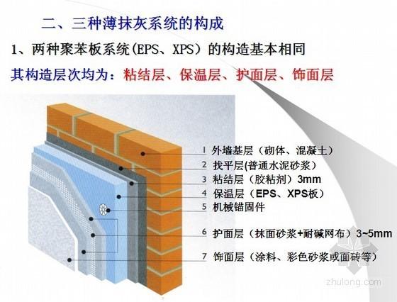 建筑节能施工现场质量管理与控制