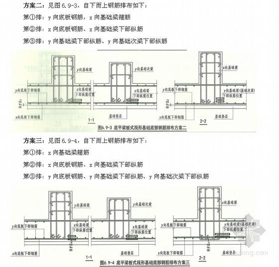 13G101-11G101系列图集施工常见问题图文解析(较实用)