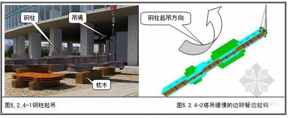 钢桁架高强螺栓连接施工工法