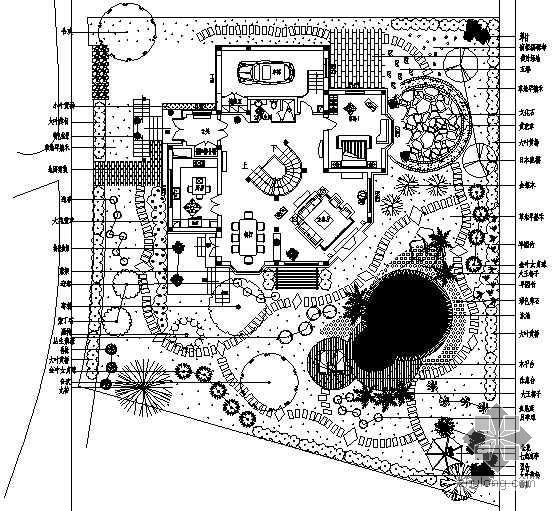 某私人别墅庭院景观设计方案平面图