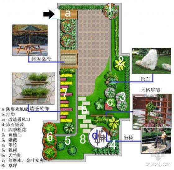 一梯四户小户型公寓平面资料下载-某小户型屋顶花园景观设计平面图