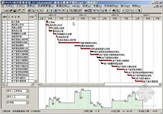 PKPM网络计划、项目管理软件培训讲义