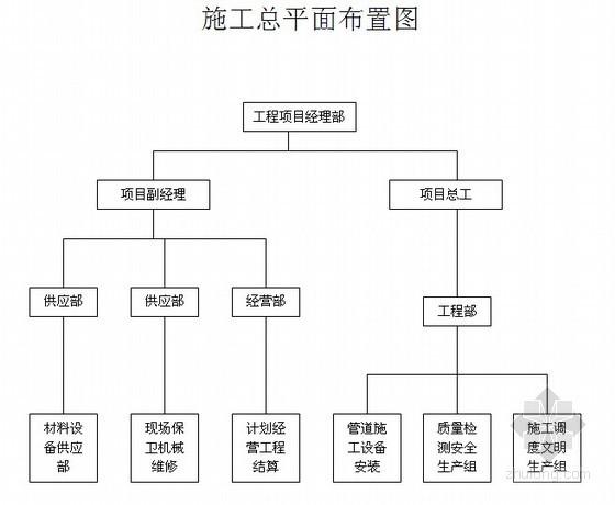 [河北]管材管件设备采购投标书(商务标和技术标)58页
