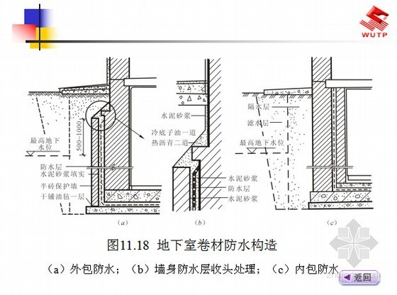 [名校编制]建筑识图与房屋构造精讲讲义1179页(PPT 图文详解)