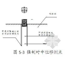 [福建]高铁站房深基坑施工监测方案