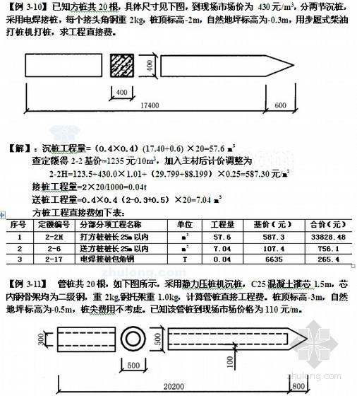 2012年水利工程造价员考试(造价实务)试题解析(含计算过程)