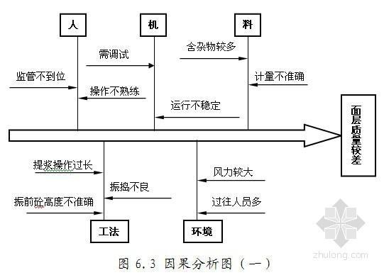 [QC]研究隧道工程水泥混凝土路面面板施工控制要点(中铁建)