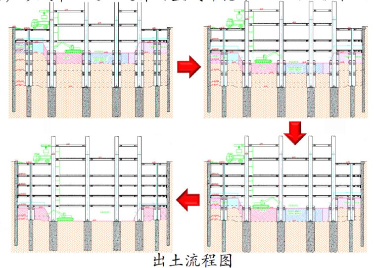 超高层建筑又好又快建造技术的应用与研究PDF(51页)_6