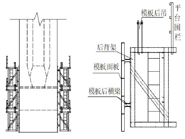 [西安]改建铁路特大桥梁施工组织设计