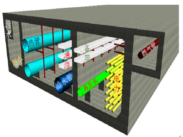 [西宁]地下综合管廊建设工程一标段技术标(405页)