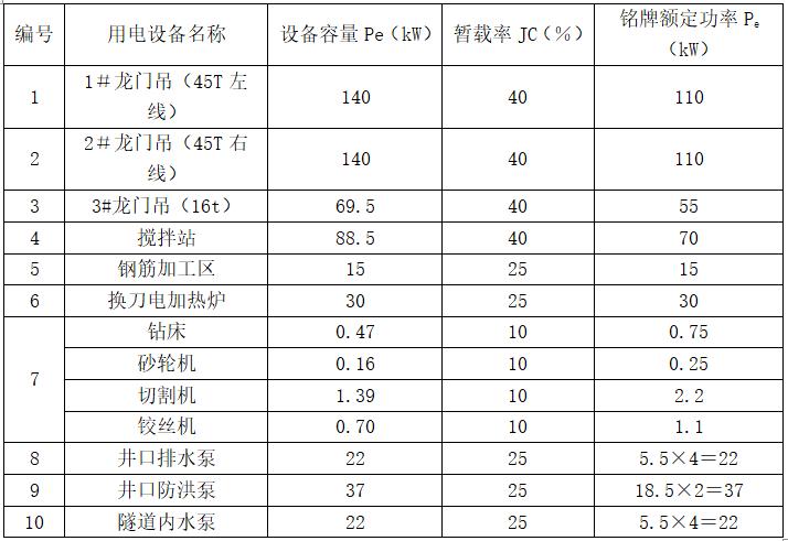 [广州]轨道交通工程施工标段临电施工设计方案