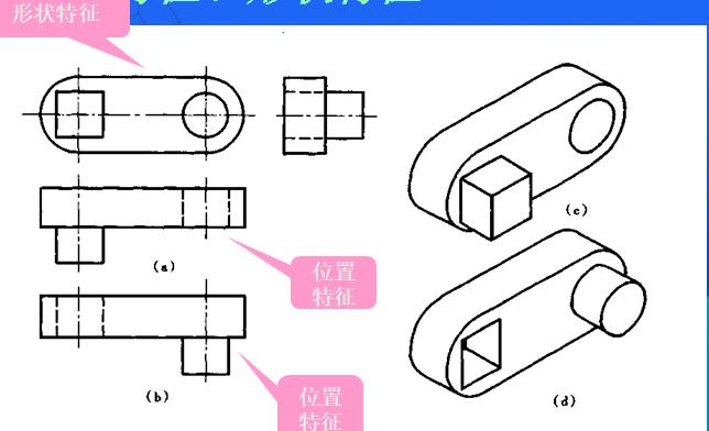 市政工程识图与构造第四章投影图与轴测图(165页)_2