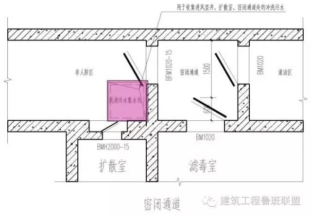 基于实例来看一看建筑人防是如何设计的_18