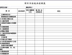 房地产公司项目目标成本控制表
