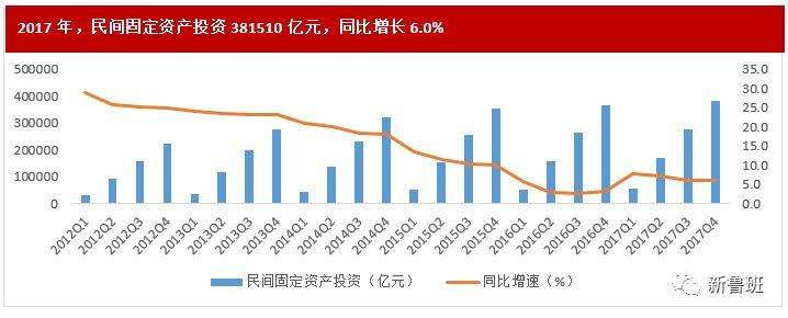 2017年建筑业总产值破21万亿,同比增长10.5%_5
