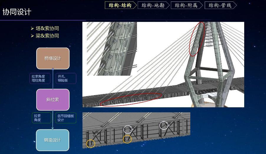BIM在桥梁工程施工中的运用,13个应用点全了!_7