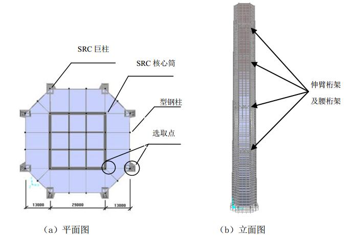 超高层建筑施工找平方式的影响分析