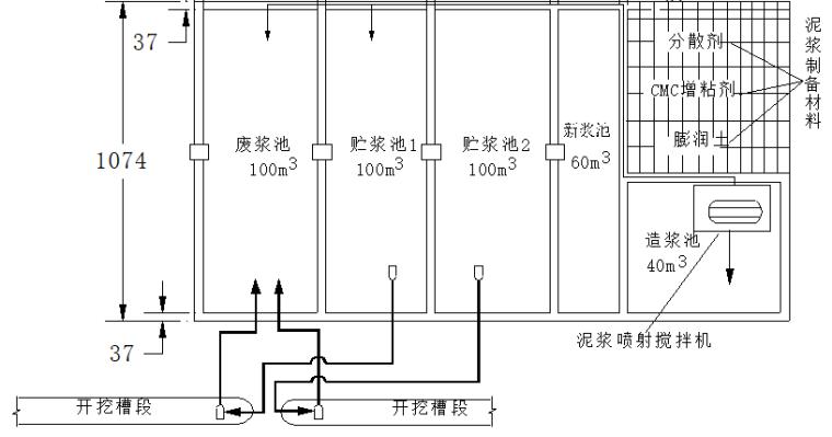 地铁深基坑工程围护结构施工质量控制(共91页)_3