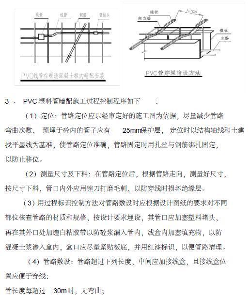 PVC塑料管暗敷