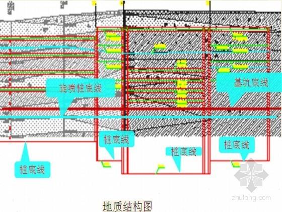深基坑临近地铁围护桩接驳口暗挖施工及应急预案汇报