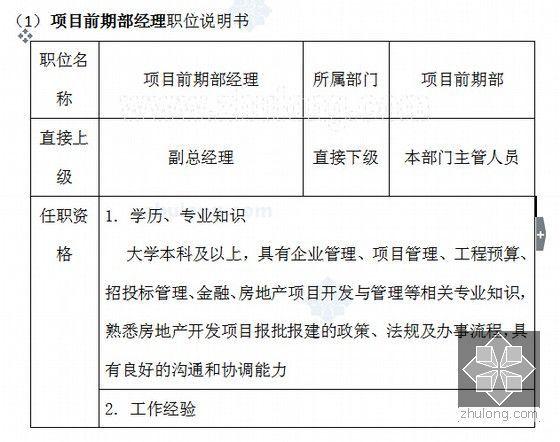 项目前期部经理职位说明书