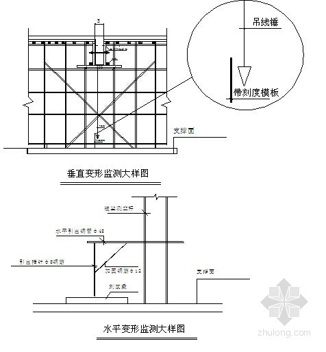 框架结构工业园工程高支模施工方案(附计算书)