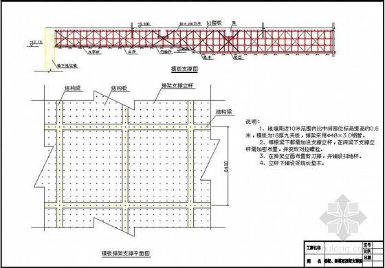 [上海]500KV变电站工程地下结构模板施工方案