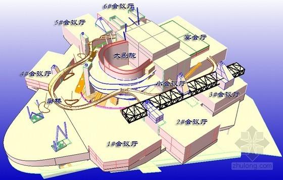 [大连]国际会议中心钢结构总体施工方案(大跨悬挑复杂钢结构体系)