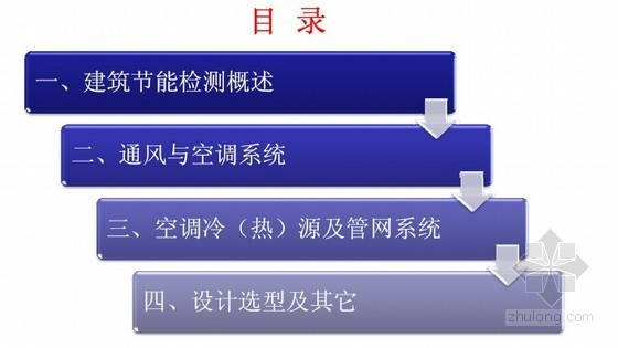 剖析通风空调系统常见安装施工问题(图文解析)