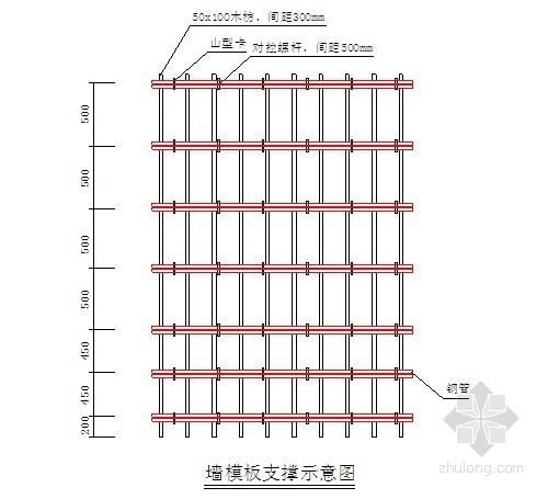 海南省某酒店模板工程施工方案(附计算书)