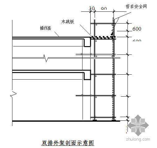 重庆某住宅小区施工组织设计(小高层 花园洋房)