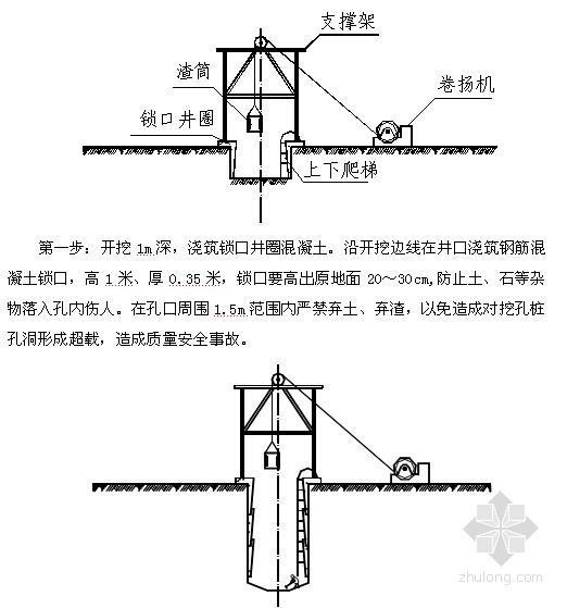 兰渝铁路某桥梁施工组织设计(桩基 承台 墩台)