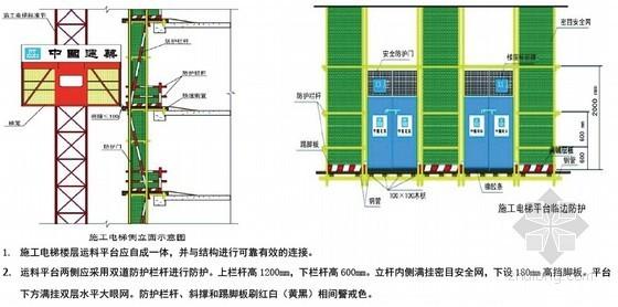大型国企建筑工程现场文明CI做法标准手册(50项 图文并茂)