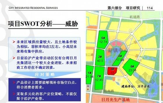 [昆山]房地产开发项目市场研究及项目定位报告(共121页)