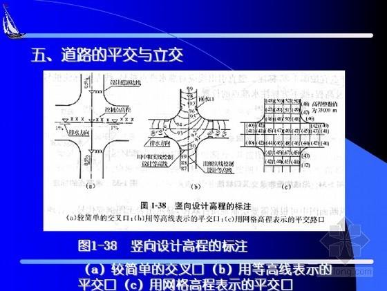 [预算入门]2015年市政工程施工图识读精讲讲义(87页)