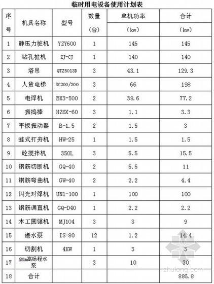 [云南]临时用电施工方案