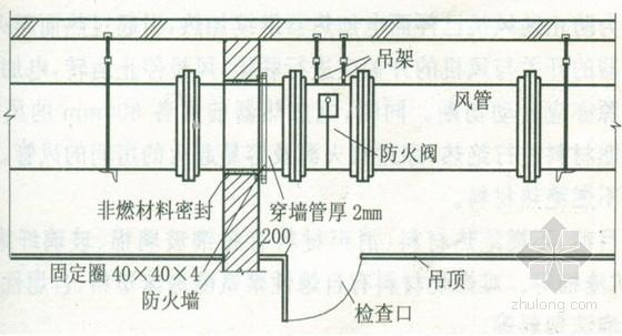 建筑防排烟设计疑难问题PPT讲义79页