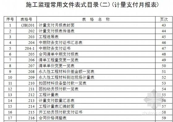 [浙江]公路建设项目监理常用表格(94页)