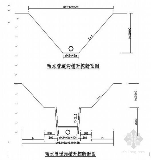 [河南]城市八车道一级公路施工组织设计(实施)
