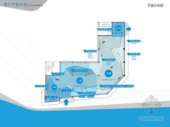 [浙江]物联网智慧城市展厅体验馆设计方案(设计逻辑清晰)