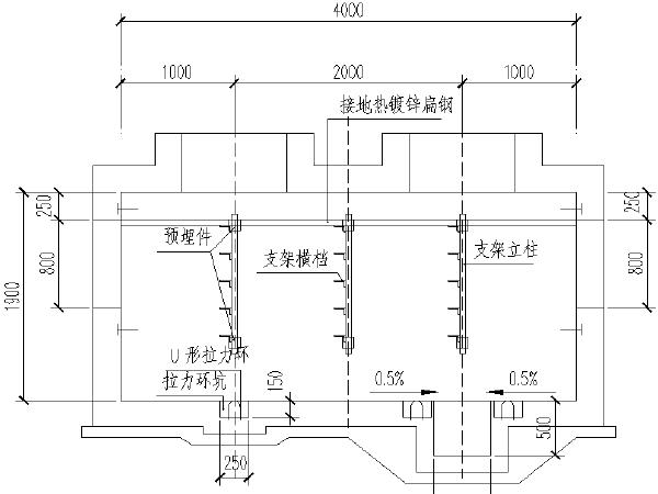 [重庆]城市副中心1741米城市次干路施工设计图纸(道路/边坡/交通/电气/给排水)